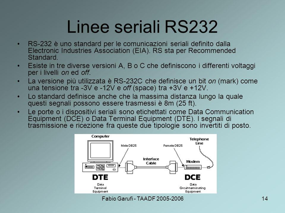 Fabio Garufi - TAADF 2005-200614 Linee seriali RS232 RS-232 è uno standard per le comunicazioni seriali definito dalla Electronic Industries Associati