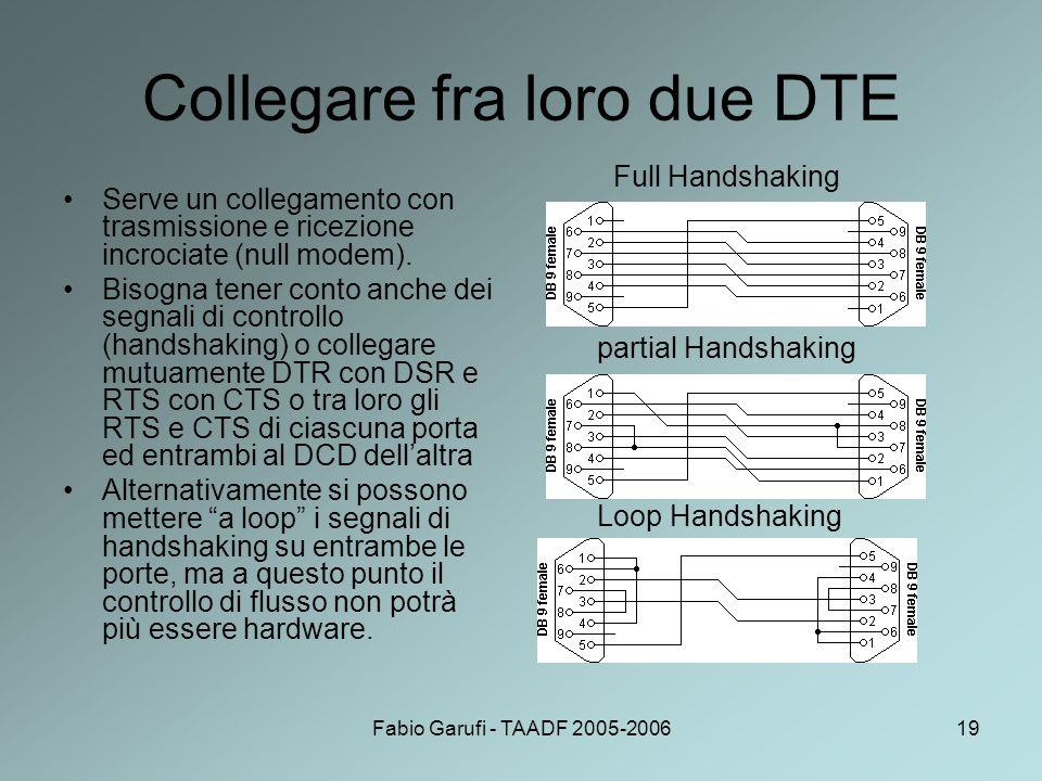 Fabio Garufi - TAADF 2005-200619 Collegare fra loro due DTE Serve un collegamento con trasmissione e ricezione incrociate (null modem). Bisogna tener