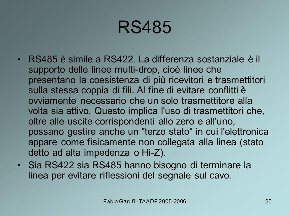 Fabio Garufi - TAADF 2005-200623 RS485 RS485 è simile a RS422. La differenza sostanziale è il supporto delle linee multi-drop, cioè linee che presenta