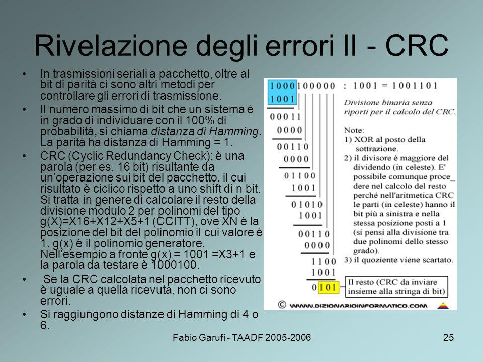 Fabio Garufi - TAADF 2005-200625 Rivelazione degli errori II - CRC In trasmissioni seriali a pacchetto, oltre al bit di parità ci sono altri metodi pe