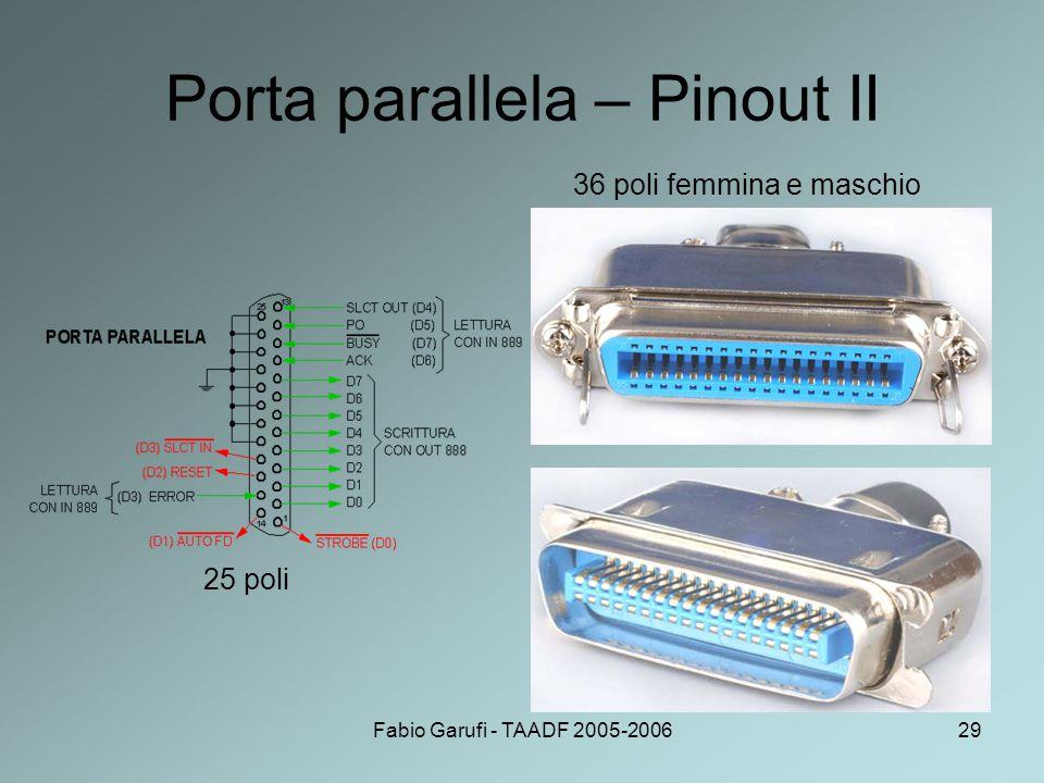 Fabio Garufi - TAADF 2005-200629 Porta parallela – Pinout II 25 poli 36 poli femmina e maschio