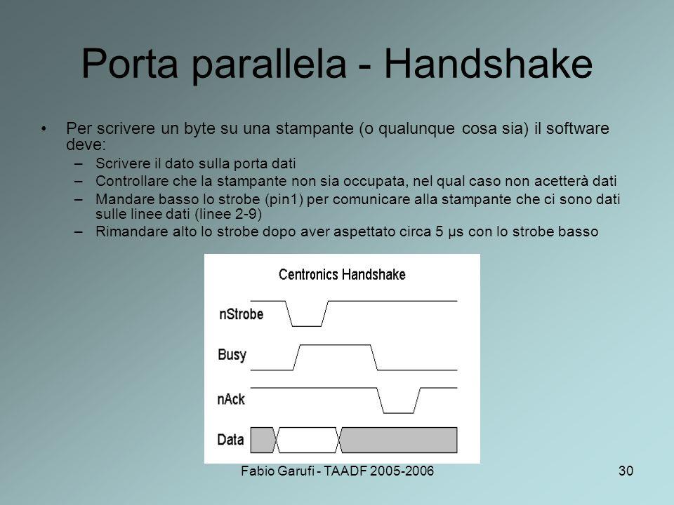 Fabio Garufi - TAADF 2005-200630 Porta parallela - Handshake Per scrivere un byte su una stampante (o qualunque cosa sia) il software deve: –Scrivere