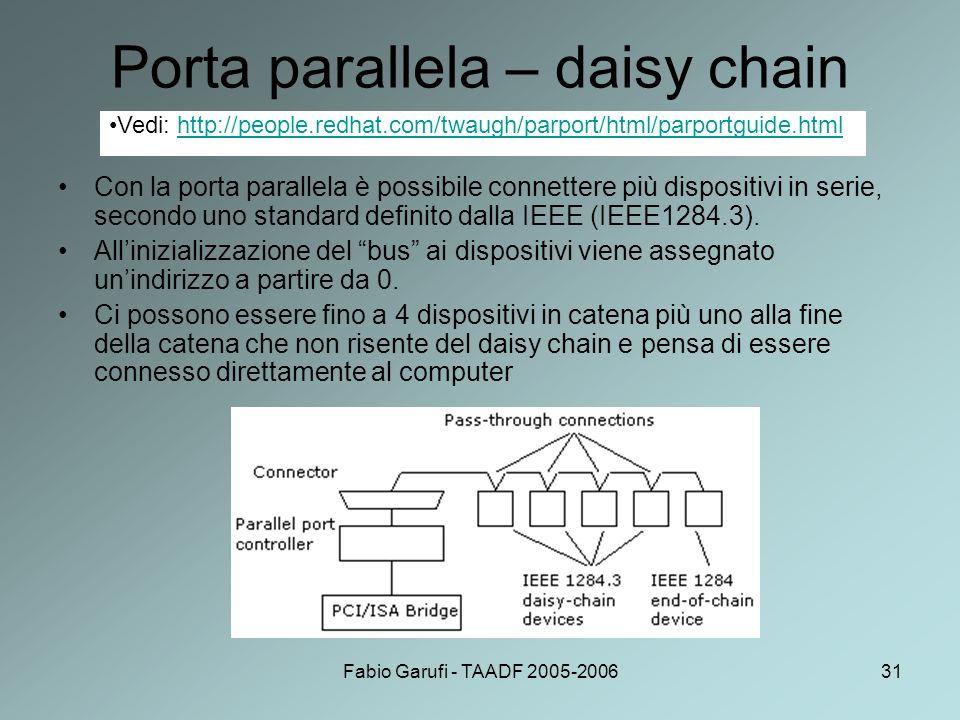 Fabio Garufi - TAADF 2005-200631 Porta parallela – daisy chain Con la porta parallela è possibile connettere più dispositivi in serie, secondo uno sta