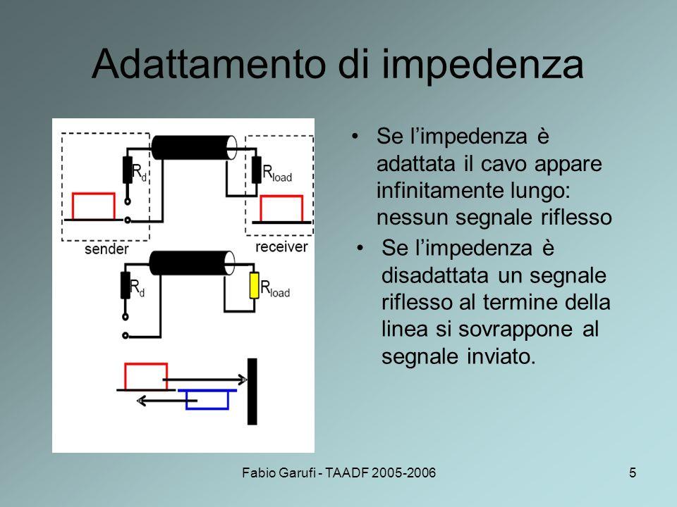 Fabio Garufi - TAADF 2005-20065 Adattamento di impedenza Se l'impedenza è adattata il cavo appare infinitamente lungo: nessun segnale riflesso Se l'im