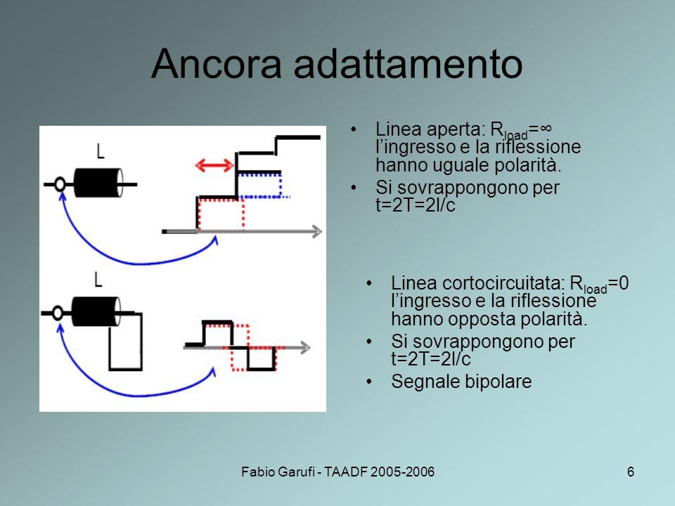 Fabio Garufi - TAADF 2005-20066 Ancora adattamento Linea aperta: R load = ∞ l'ingresso e la riflessione hanno uguale polarità. Si sovrappongono per t=