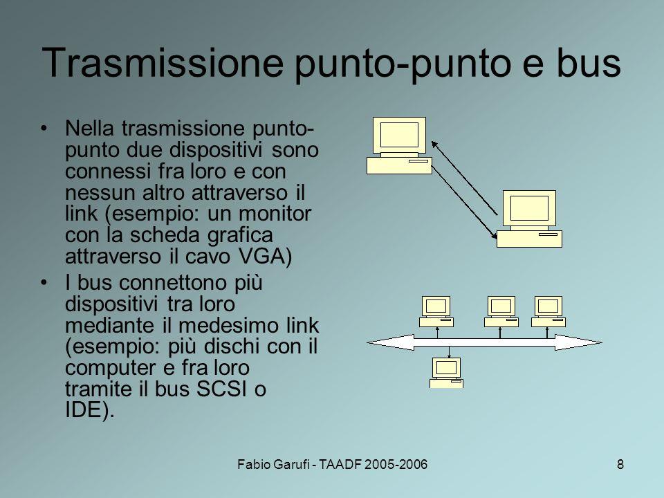 Fabio Garufi - TAADF 2005-20068 Trasmissione punto-punto e bus Nella trasmissione punto- punto due dispositivi sono connessi fra loro e con nessun alt
