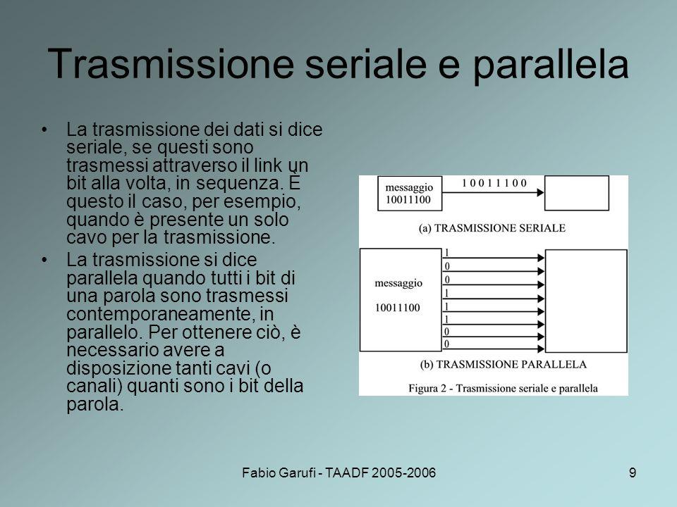 Fabio Garufi - TAADF 2005-20069 Trasmissione seriale e parallela La trasmissione dei dati si dice seriale, se questi sono trasmessi attraverso il link