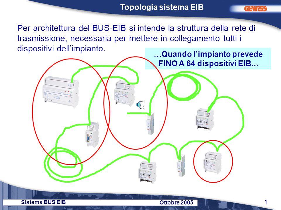 2 Sistema BUS EIB Ottobre 2005 Un impianto BUS non necessariamente deve svilupparsi su di una unica linea, anzi nelle soluzione più complesse è obbligatorio eseguire delle ripartizioni su più linee; in questo modo vengono sempre garantite le prestazioni trasmissive del sistema.