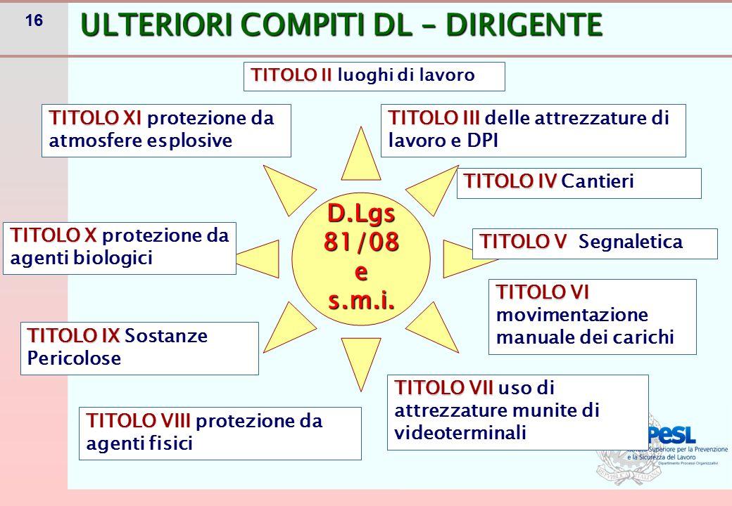 16 ULTERIORI COMPITI DL – DIRIGENTE D.Lgs 81/08 e s.m.i. TITOLO II TITOLO II luoghi di lavoro TITOLO III TITOLO III delle attrezzature di lavoro e DPI