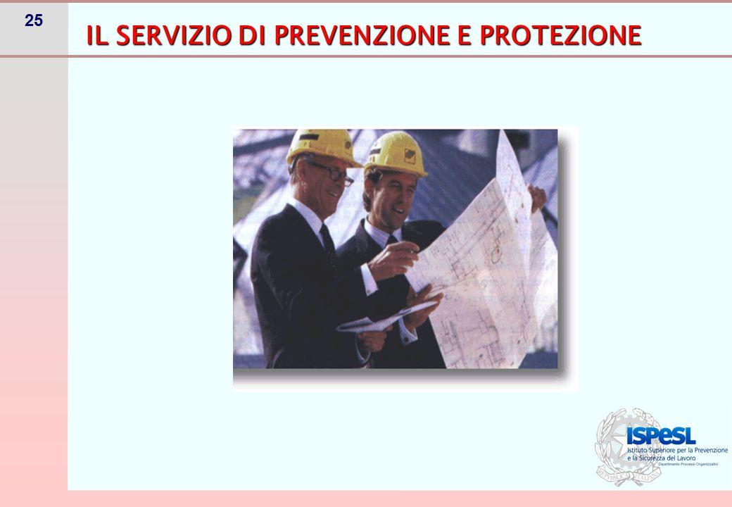 25 IL SERVIZIO DI PREVENZIONE E PROTEZIONE