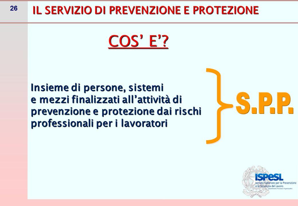 26 IL SERVIZIO DI PREVENZIONE E PROTEZIONE COS' E'? COS' E'? Insieme di persone, sistemi e mezzi finalizzati all'attività di prevenzione e protezione