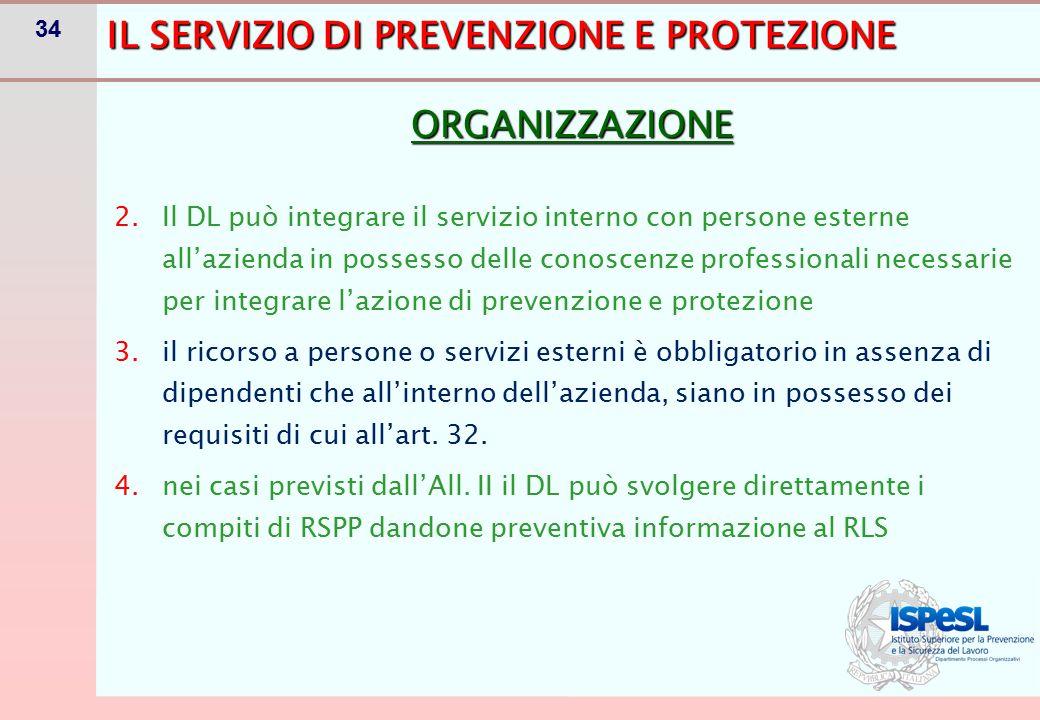 34 IL SERVIZIO DI PREVENZIONE E PROTEZIONE ORGANIZZAZIONE 2.Il DL può integrare il servizio interno con persone esterne all'azienda in possesso delle