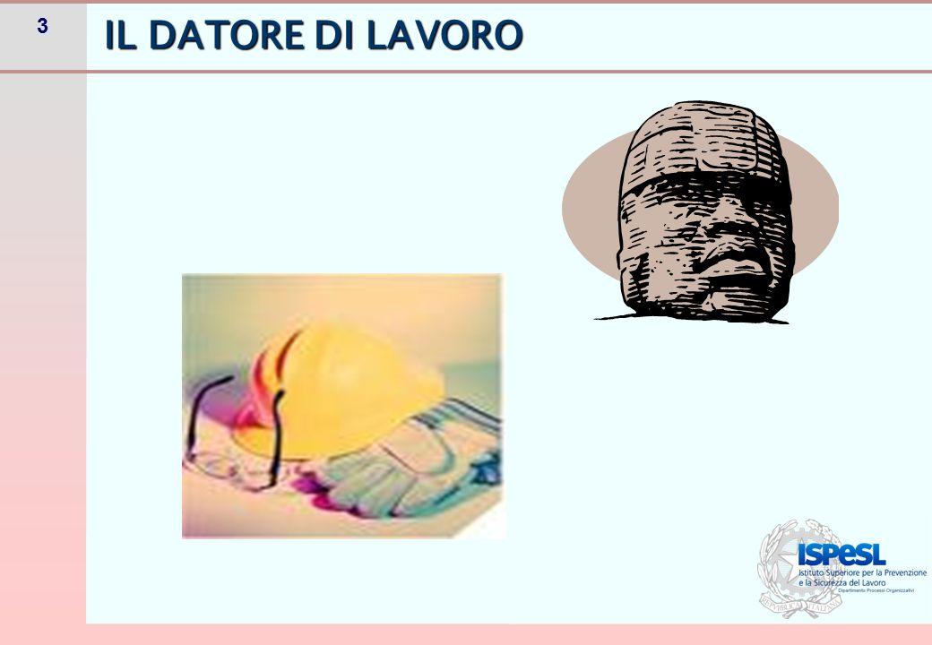 24 FORMAZIONE DEL PREPOSTO-CONTENUTI (Art.