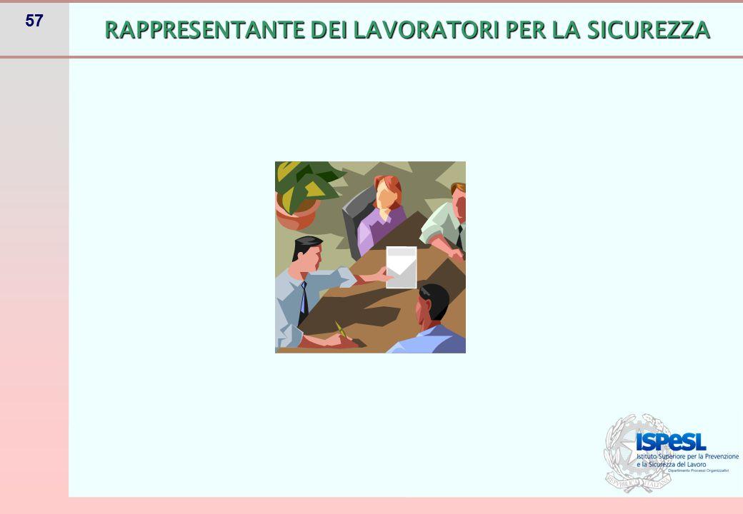 57 RAPPRESENTANTE DEI LAVORATORI PER LA SICUREZZA