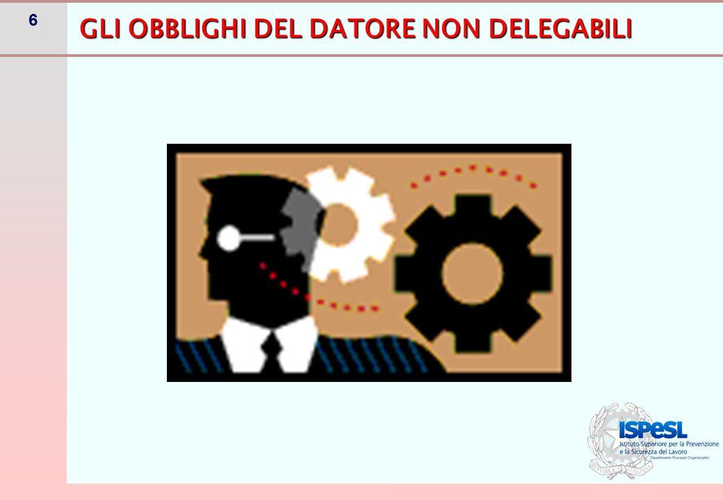 17 DELEGA DI FUNZIONI (Art.