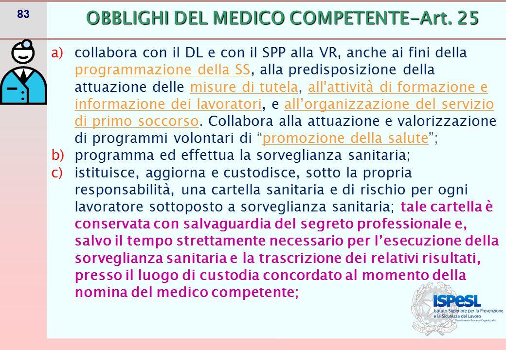 83 OBBLIGHI DEL MEDICO COMPETENTE-Art. 25 a)collabora con il DL e con il SPP alla VR, anche ai fini della programmazione della SS, alla predisposizion