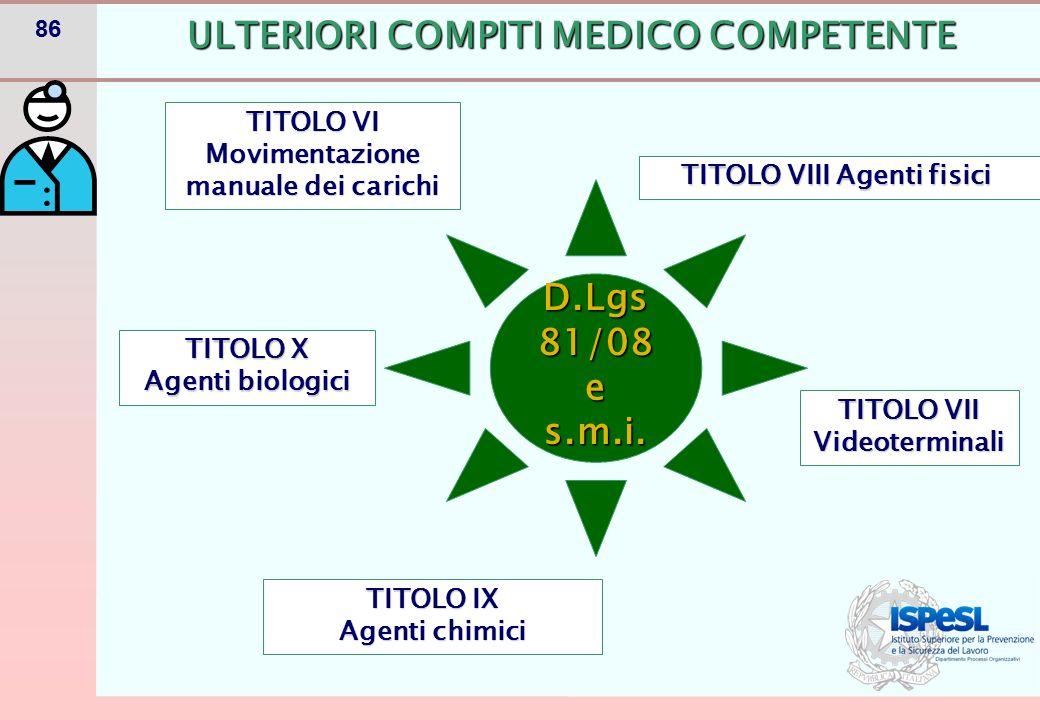 86 ULTERIORI COMPITI MEDICO COMPETENTE D.Lgs 81/08 e s.m.i. TITOLO VI Movimentazione manuale dei carichi TITOLO VIII Agenti fisici TITOLO VIII Agenti
