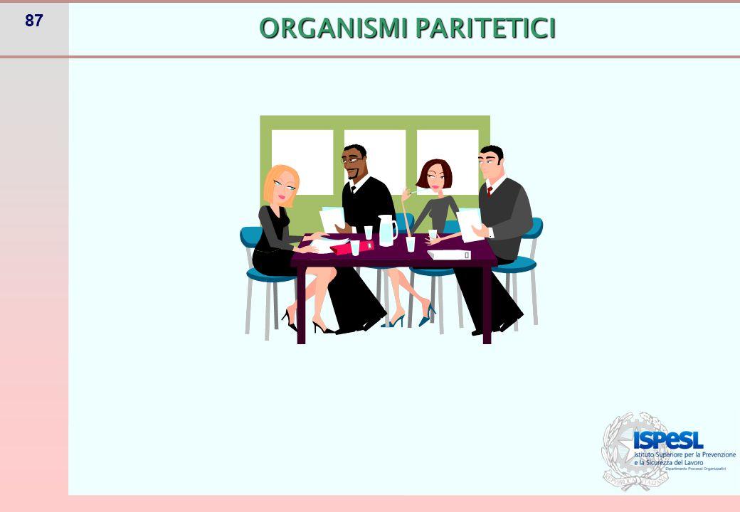 87 ORGANISMI PARITETICI