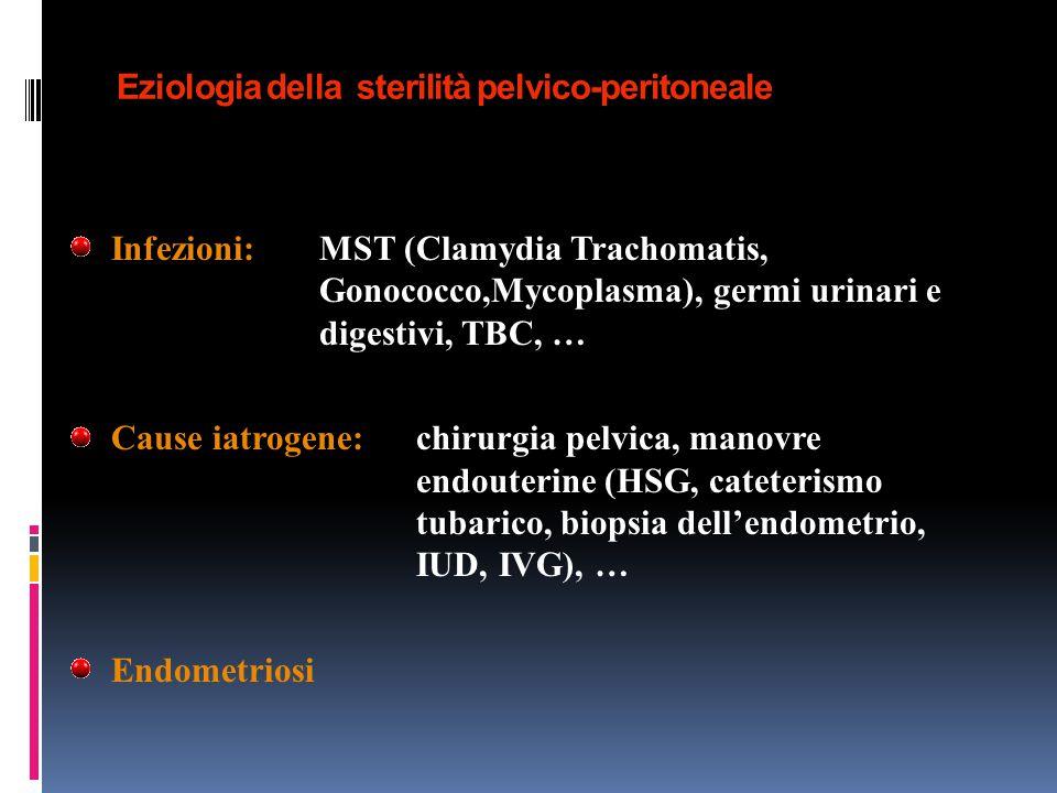 Eziologia della sterilità pelvico-peritoneale  Infezioni: MST (Clamydia Trachomatis, Gonococco,Mycoplasma), germi urinari e digestivi, TBC, …  Cause