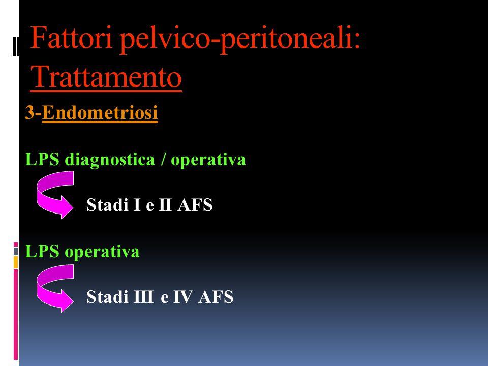 Fattori pelvico-peritoneali: Trattamento 3-Endometriosi LPS diagnostica / operativa Stadi I e II AFS LPS operativa Stadi III e IV AFS