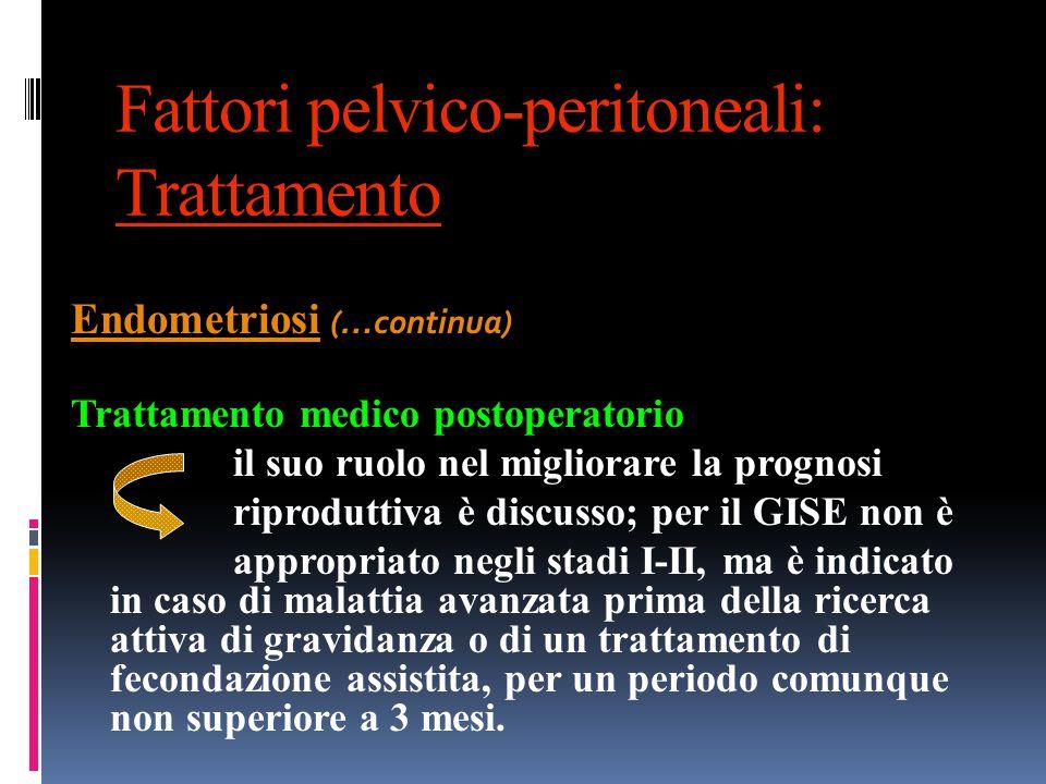 Fattori pelvico-peritoneali: Trattamento Endometriosi (…continua) Trattamento medico postoperatorio il suo ruolo nel migliorare la prognosi riprodutti