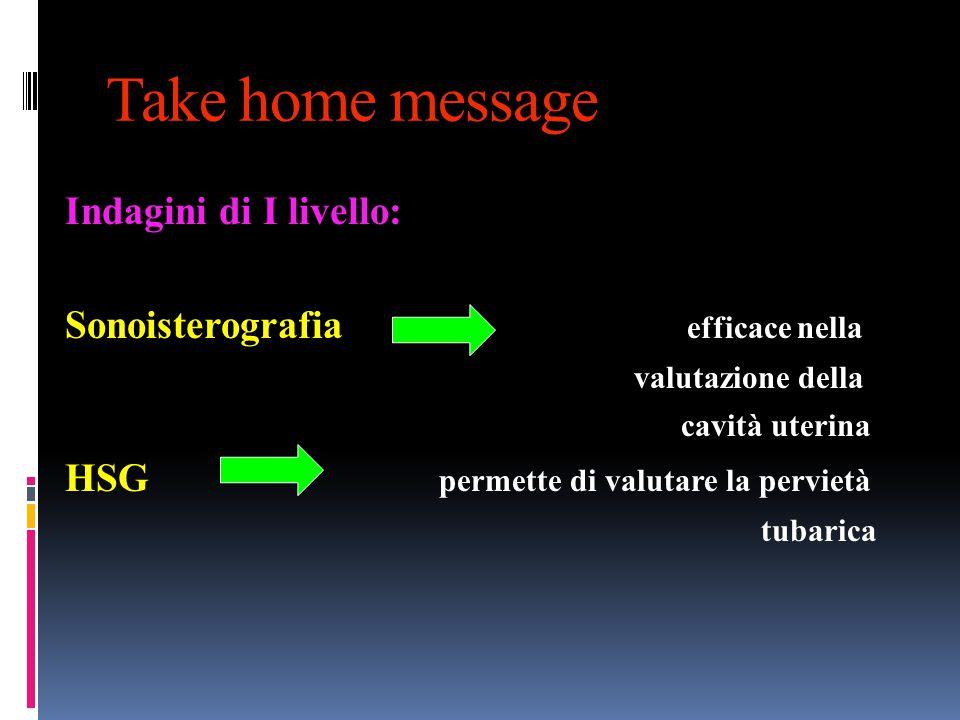 Take home message Indagini di I livello: Sonoisterografia efficace nella valutazione della cavità uterina HSG permette di valutare la pervietà tubaric