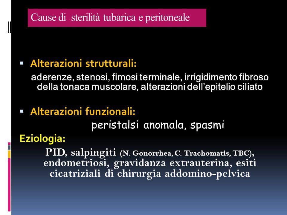 Studio dei fattori uterini  Indagini di I livello: Ecografia transvaginale HSG Sonoisterografia: ha una maggiore sensibilità e specificità rispetto alla HSG (rispettivamente 95% vs 65% e 91% vs 83%) ; permette di distinguere cavità uterine normali da patologiche, atrofia endometriale da altre anomalie della mucosa, polipi da miomi  Indagine di II livello: isteroscopia altamente consigliata prima dell'applicazione di tecniche di PMA ( La Sala et Al., Fertility and Sterility 70:378-80, 1998)