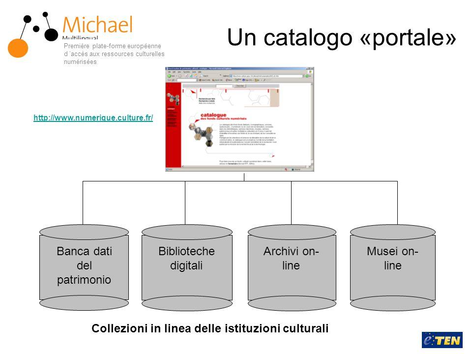 Banca dati del patrimonio Archivi on- line Biblioteche digitali Collezioni in linea delle istituzioni culturali Un catalogo «portale» Musei on- line h