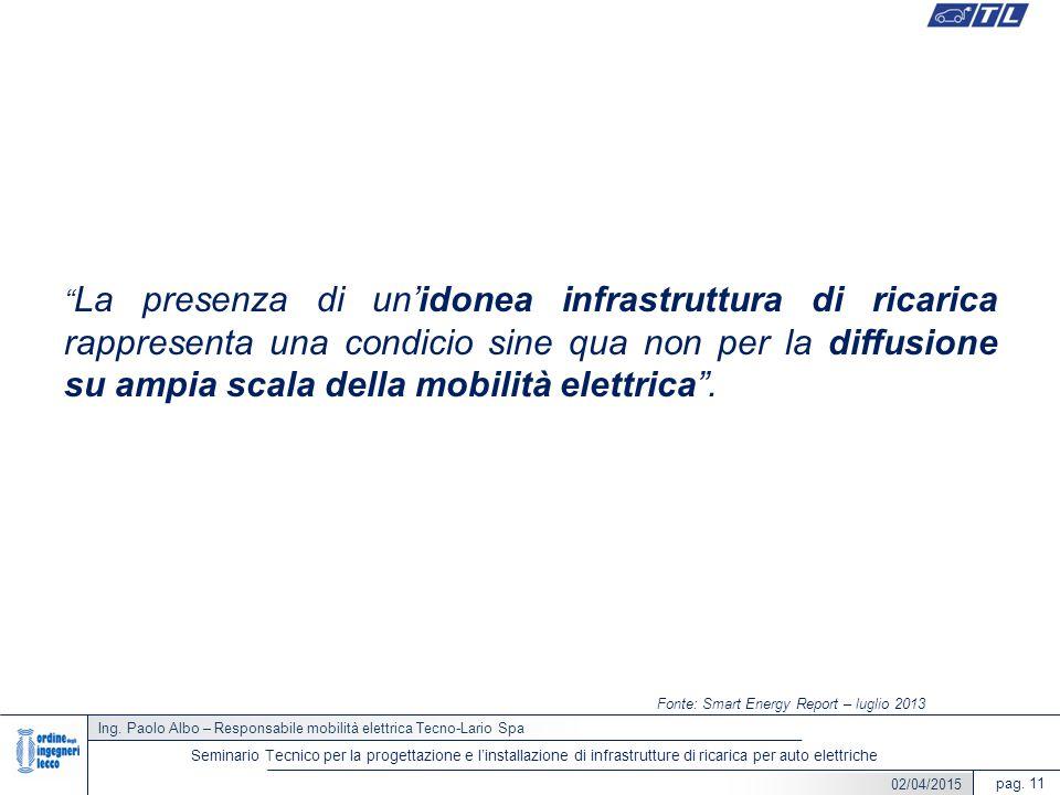 Ing. Paolo Albo – Responsabile mobilità elettrica Tecno-Lario Spa pag. 11 Seminario Tecnico per la progettazione e l'installazione di infrastrutture d