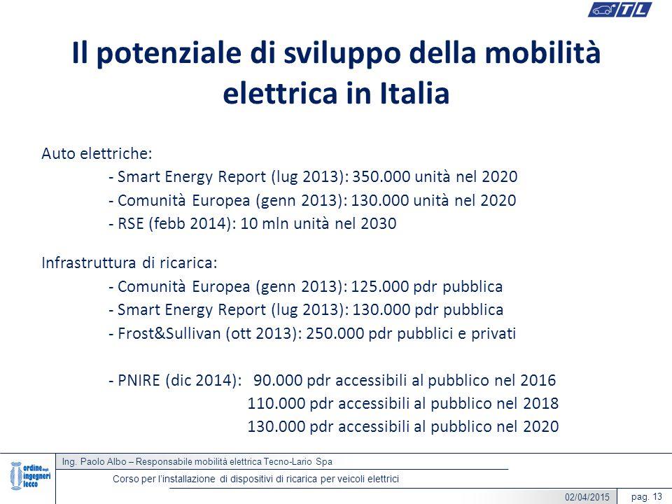 Ing. Paolo Albo – Responsabile mobilità elettrica Tecno-Lario Spa pag. 13 Corso per l'installazione di dispositivi di ricarica per veicoli elettrici I