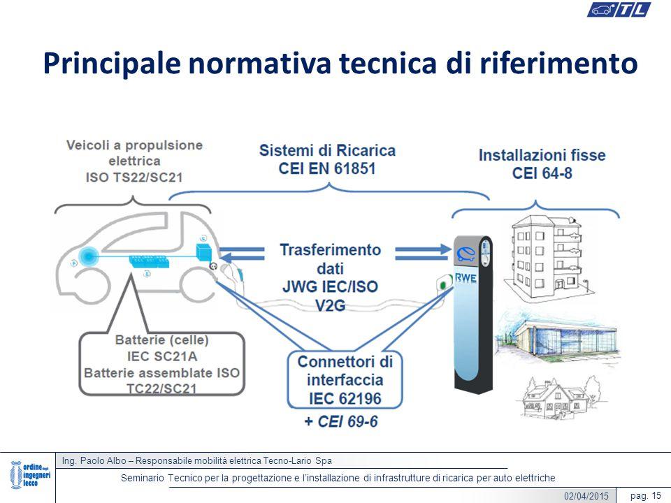Ing. Paolo Albo – Responsabile mobilità elettrica Tecno-Lario Spa pag. 15 Seminario Tecnico per la progettazione e l'installazione di infrastrutture d