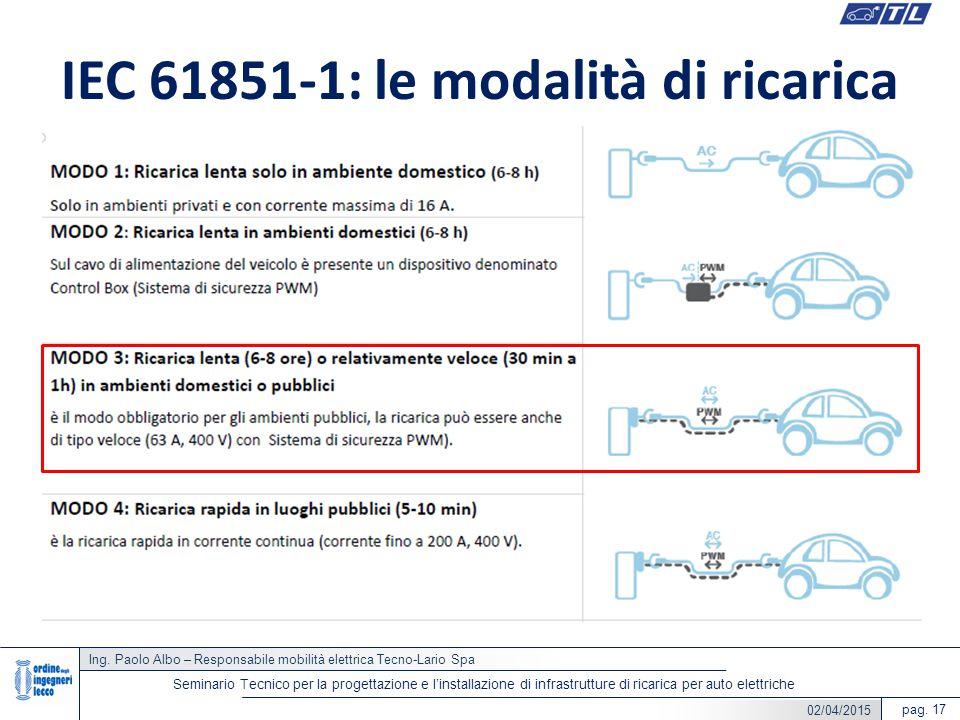 Ing. Paolo Albo – Responsabile mobilità elettrica Tecno-Lario Spa pag. 17 Seminario Tecnico per la progettazione e l'installazione di infrastrutture d