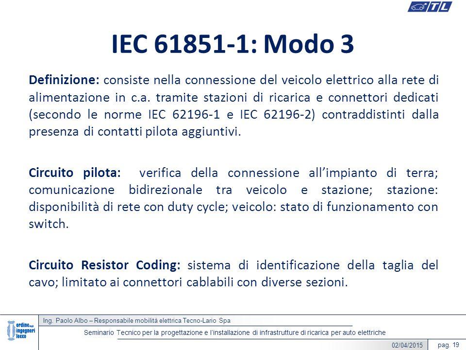 Ing. Paolo Albo – Responsabile mobilità elettrica Tecno-Lario Spa pag. 19 Seminario Tecnico per la progettazione e l'installazione di infrastrutture d