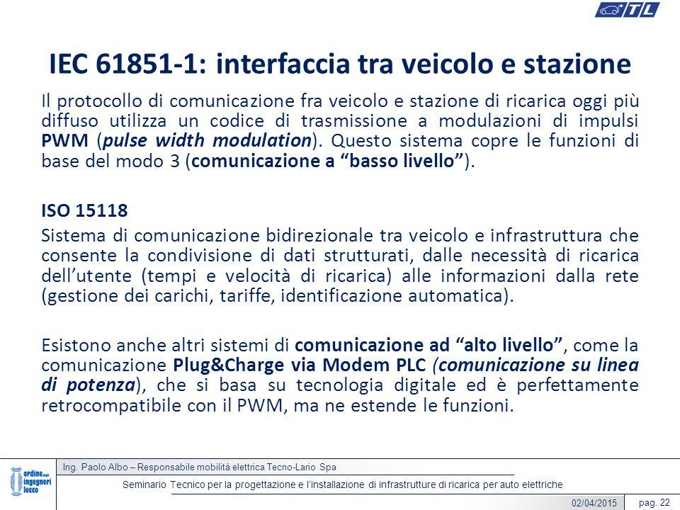Ing. Paolo Albo – Responsabile mobilità elettrica Tecno-Lario Spa pag. 22 Seminario Tecnico per la progettazione e l'installazione di infrastrutture d