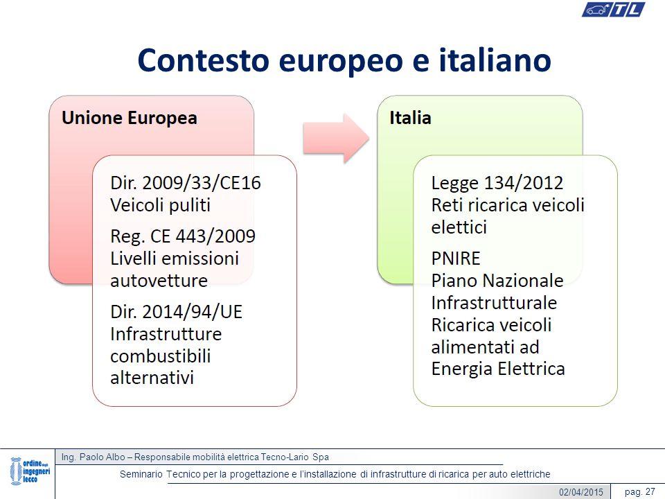 Ing. Paolo Albo – Responsabile mobilità elettrica Tecno-Lario Spa pag. 27 Seminario Tecnico per la progettazione e l'installazione di infrastrutture d