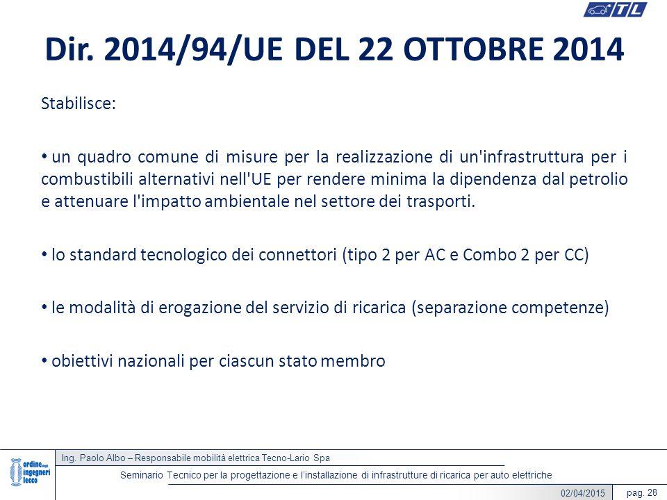 22/05/2014 Ing. Paolo Albo – Responsabile mobilità elettrica Tecno-Lario Spa pag. 28 Seminario Tecnico per la progettazione e l'installazione di infra
