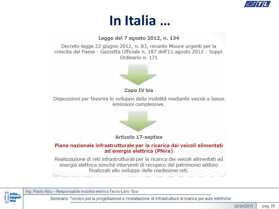 22/05/2014 Ing. Paolo Albo – Responsabile mobilità elettrica Tecno-Lario Spa pag. 29 Seminario Tecnico per la progettazione e l'installazione di infra