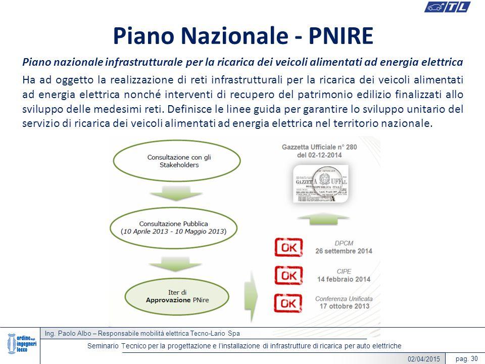 22/05/2014 Ing. Paolo Albo – Responsabile mobilità elettrica Tecno-Lario Spa pag. 30 Seminario Tecnico per la progettazione e l'installazione di infra