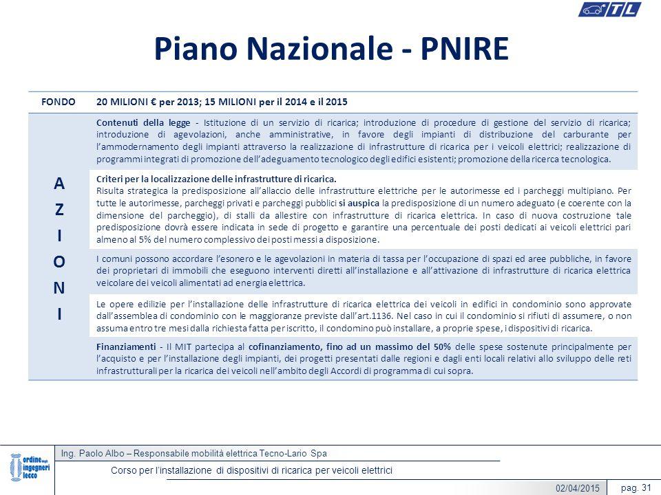 Ing. Paolo Albo – Responsabile mobilità elettrica Tecno-Lario Spa pag. 31 Corso per l'installazione di dispositivi di ricarica per veicoli elettrici F