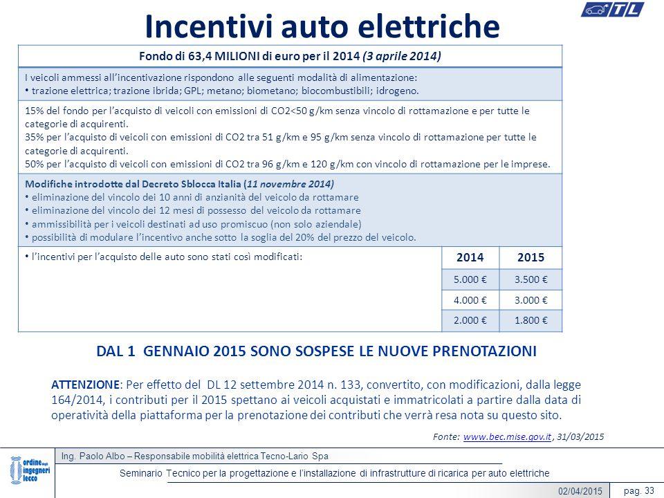 22/05/2014 Ing. Paolo Albo – Responsabile mobilità elettrica Tecno-Lario Spa pag. 33 Seminario Tecnico per la progettazione e l'installazione di infra