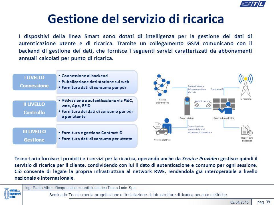 22/05/2014 Ing. Paolo Albo – Responsabile mobilità elettrica Tecno-Lario Spa pag. 39 Seminario Tecnico per la progettazione e l'installazione di infra