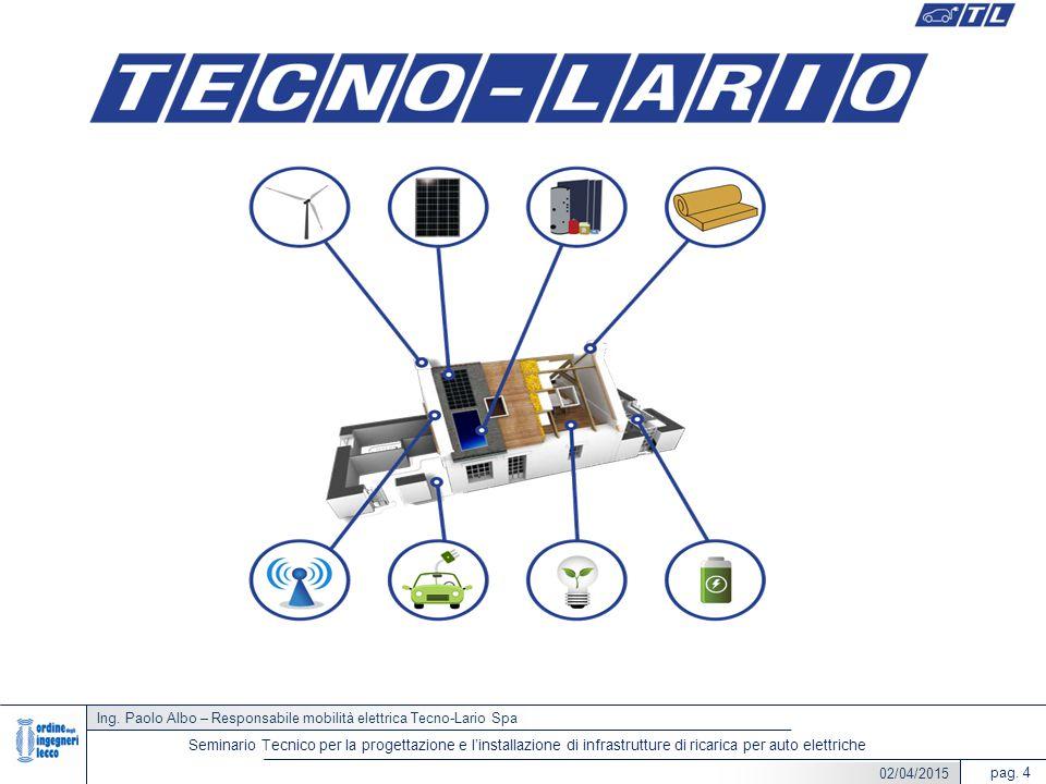 Ing. Paolo Albo – Responsabile mobilità elettrica Tecno-Lario Spa pag. 4 Seminario Tecnico per la progettazione e l'installazione di infrastrutture di