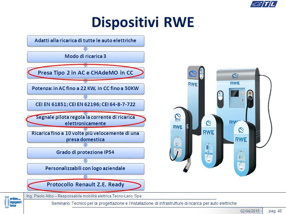 22/05/2014 Ing. Paolo Albo – Responsabile mobilità elettrica Tecno-Lario Spa pag. 40 Seminario Tecnico per la progettazione e l'installazione di infra