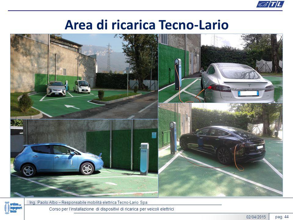 pag. 44 Area di ricarica Tecno-Lario Ing. Paolo Albo – Responsabile mobilità elettrica Tecno-Lario Spa Corso per l'installazione di dispositivi di ric