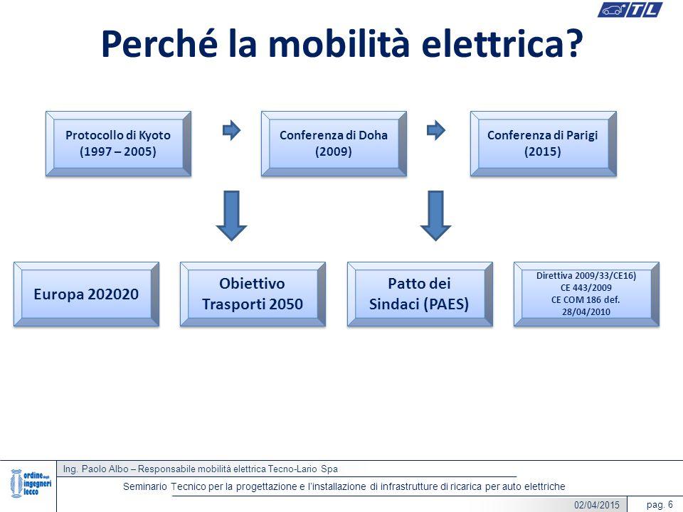 Ing. Paolo Albo – Responsabile mobilità elettrica Tecno-Lario Spa pag. 6 Seminario Tecnico per la progettazione e l'installazione di infrastrutture di