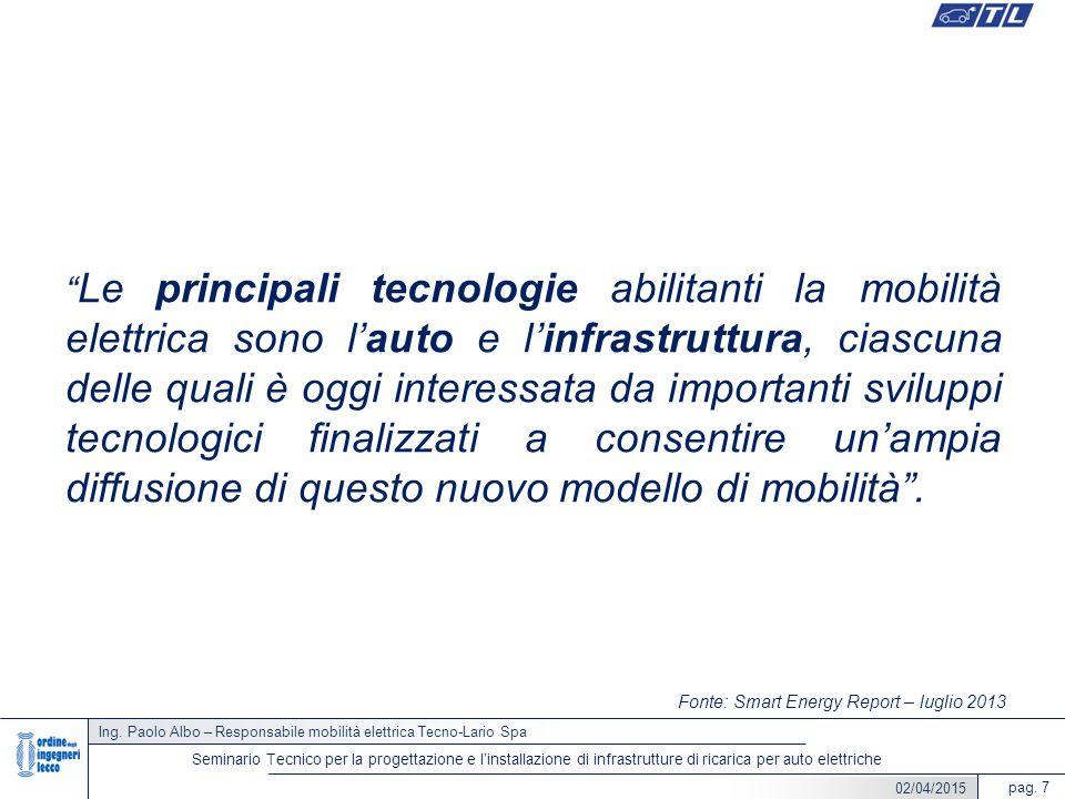 Ing. Paolo Albo – Responsabile mobilità elettrica Tecno-Lario Spa pag. 7 Seminario Tecnico per la progettazione e l'installazione di infrastrutture di