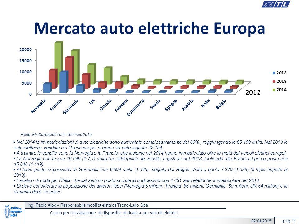 Ing. Paolo Albo – Responsabile mobilità elettrica Tecno-Lario Spa pag. 9 Corso per l'installazione di dispositivi di ricarica per veicoli elettrici Me