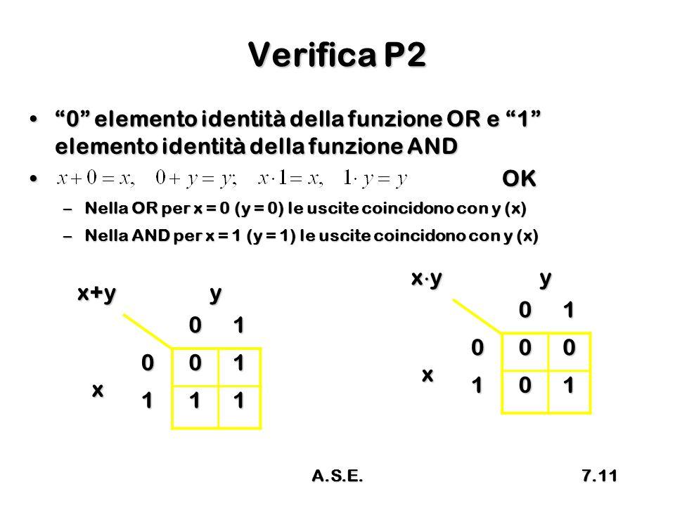 """Verifica P2 """"0"""" elemento identità della funzione OR e """"1"""" elemento identità della funzione AND""""0"""" elemento identità della funzione OR e """"1"""" elemento i"""