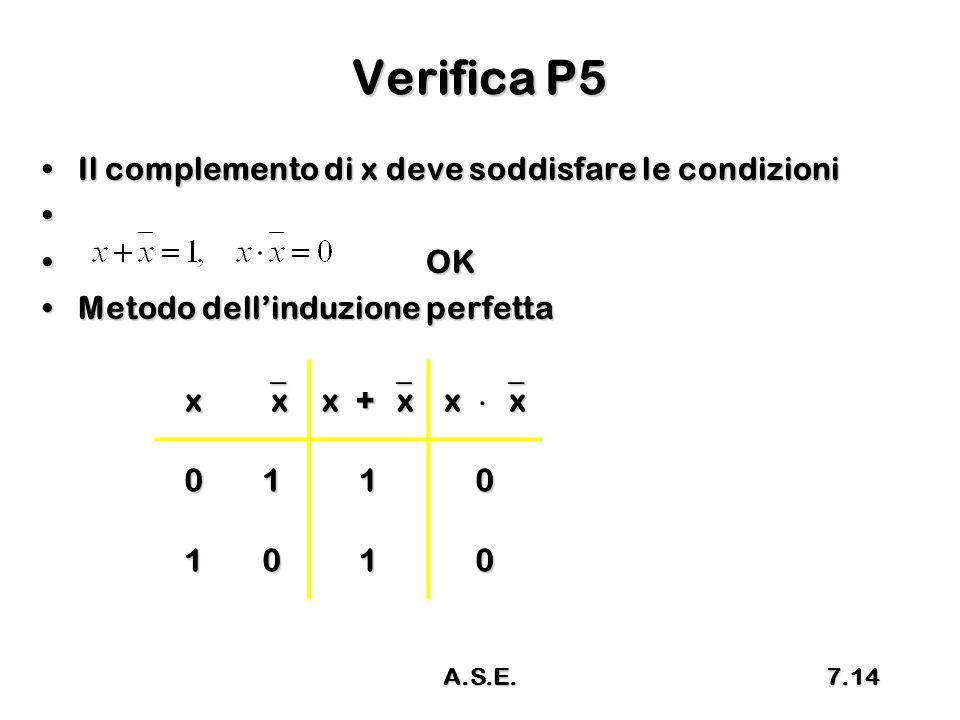 Verifica P5 Il complemento di x deve soddisfare le condizioniIl complemento di x deve soddisfare le condizioni OKOK Metodo dell'induzione perfettaMeto
