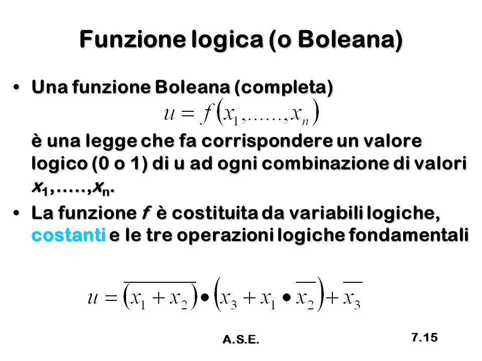 Funzione logica (o Boleana) Una funzione Boleana (completa)Una funzione Boleana (completa) è una legge che fa corrispondere un valore logico (0 o 1) d